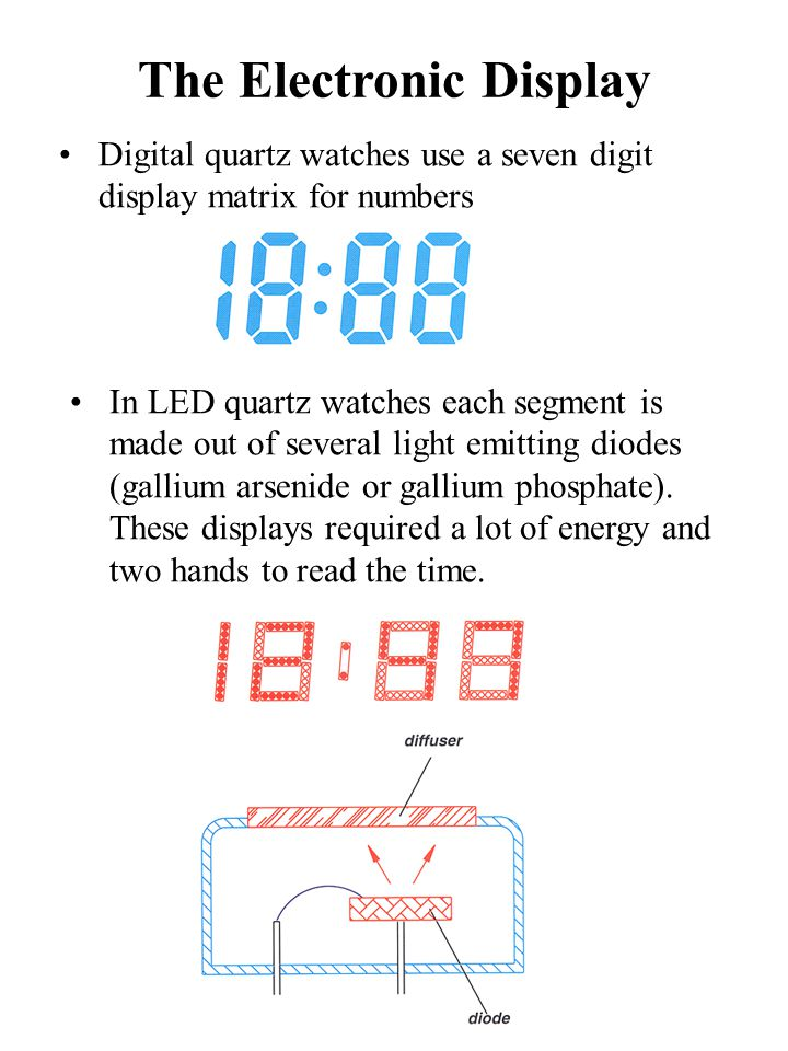 The Electronic Display
