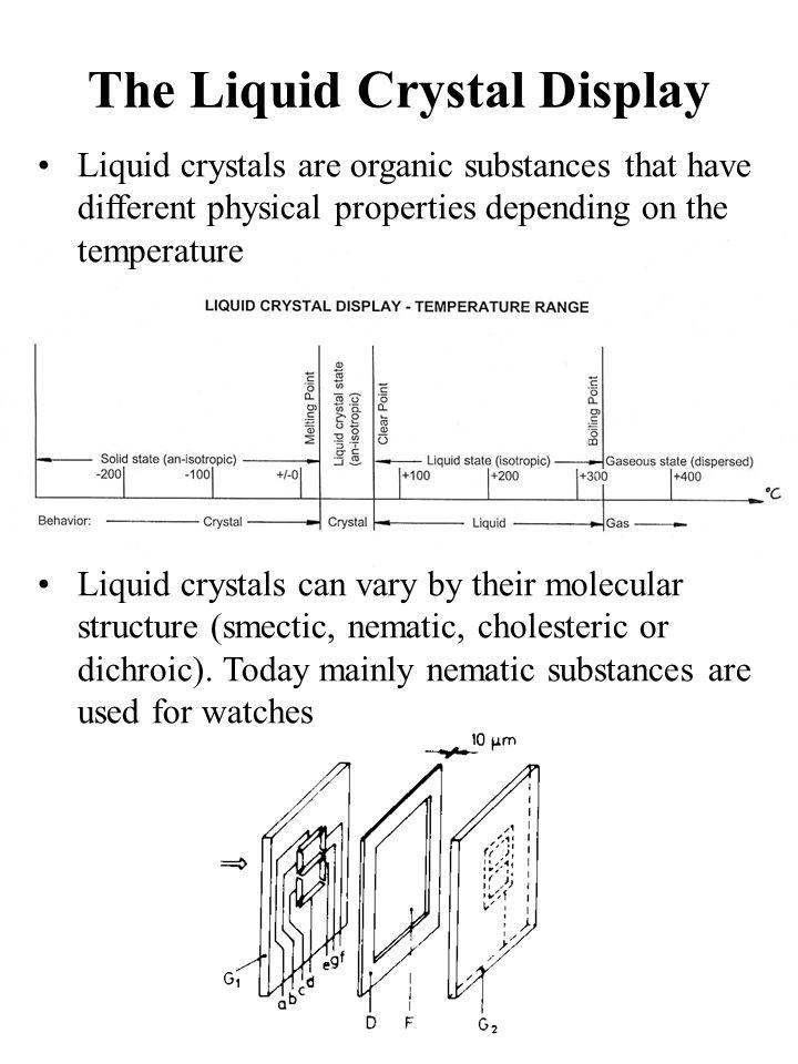 The Liquid Crystal Display