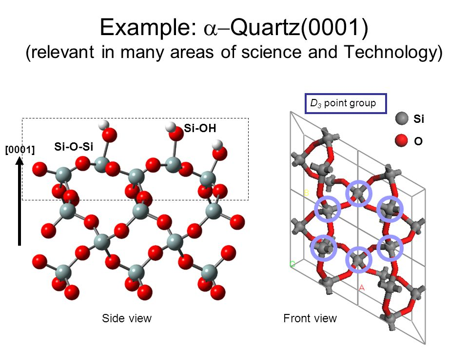 Example: a-Quartz(0001) (relevant in many areas of science and Technology)