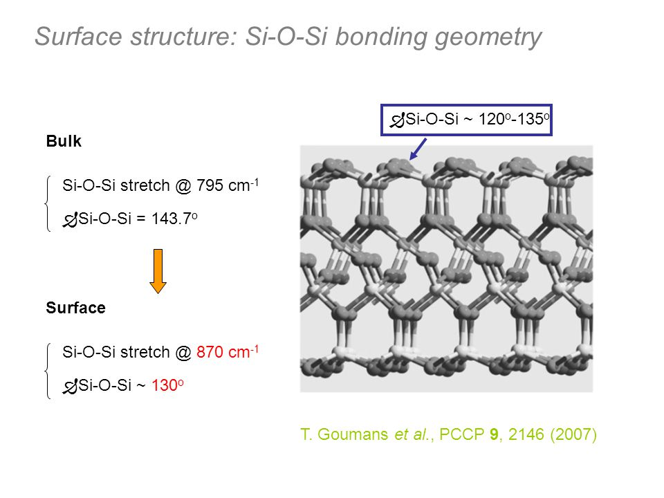 Surface structure: Si-O-Si bonding geometry