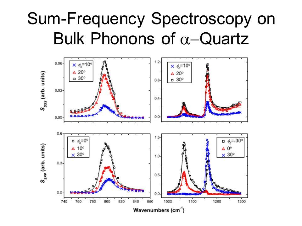 Sum-Frequency Spectroscopy on Bulk Phonons of a-Quartz