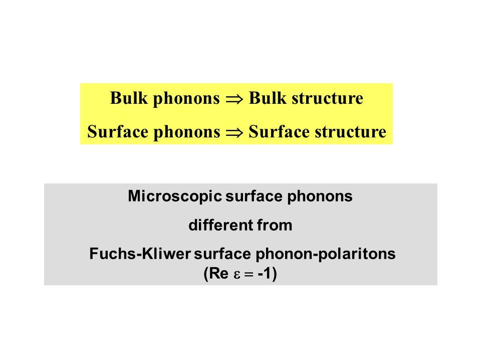 Bulk phonons  Bulk structure Surface phonons  Surface structure
