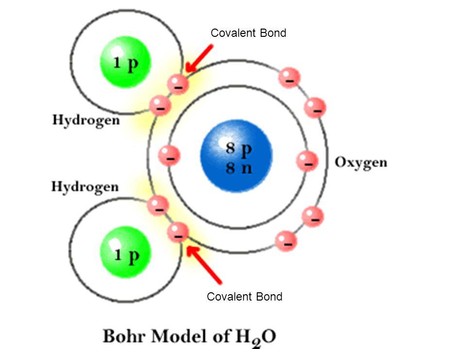 Covalent Bond Covalent Bond