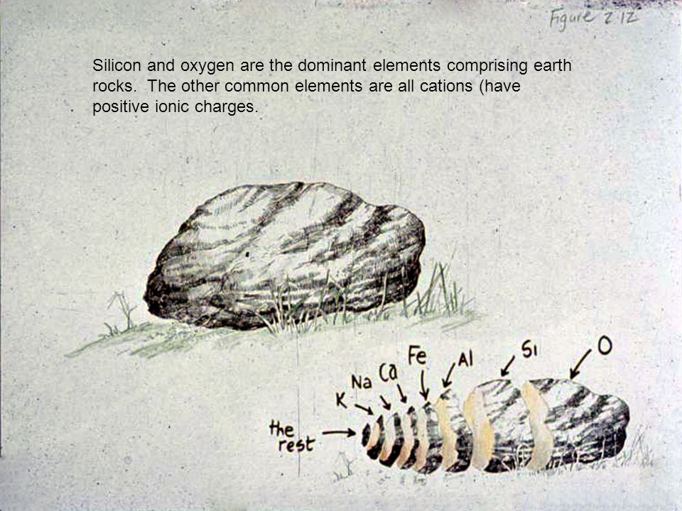 Silicon and oxygen are the dominant elements comprising earth rocks