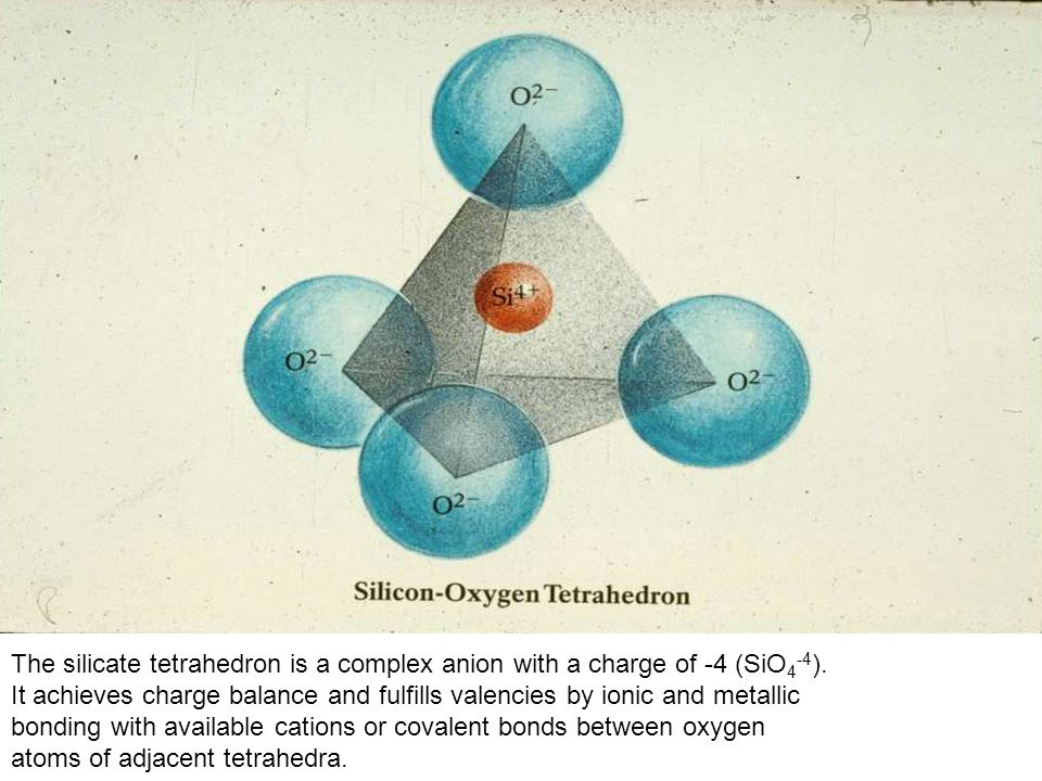 The silicate tetrahedron is a complex anion with a charge of -4 (SiO4-4).