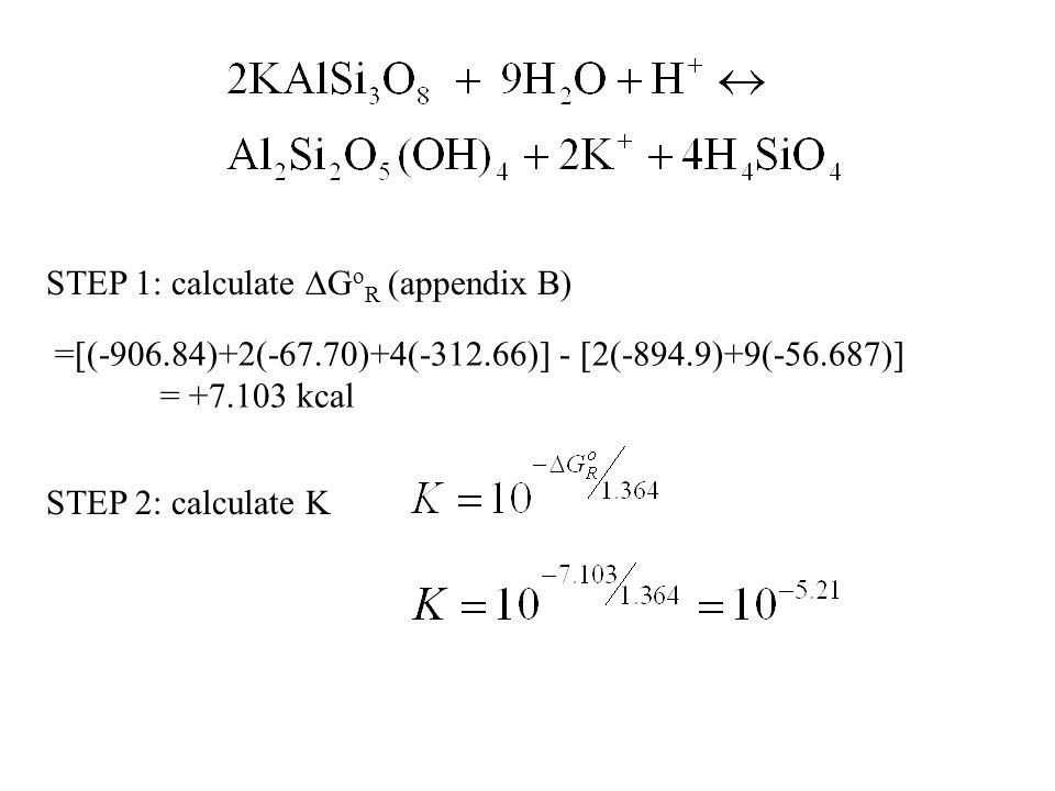STEP 1: calculate DGoR (appendix B)