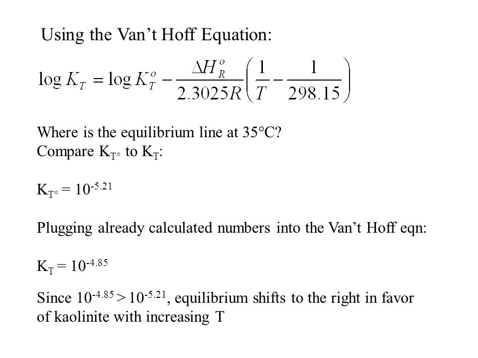Using the Van't Hoff Equation: