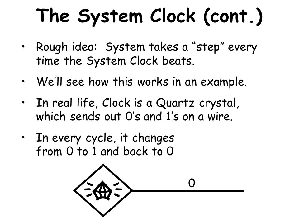 The System Clock (cont.)
