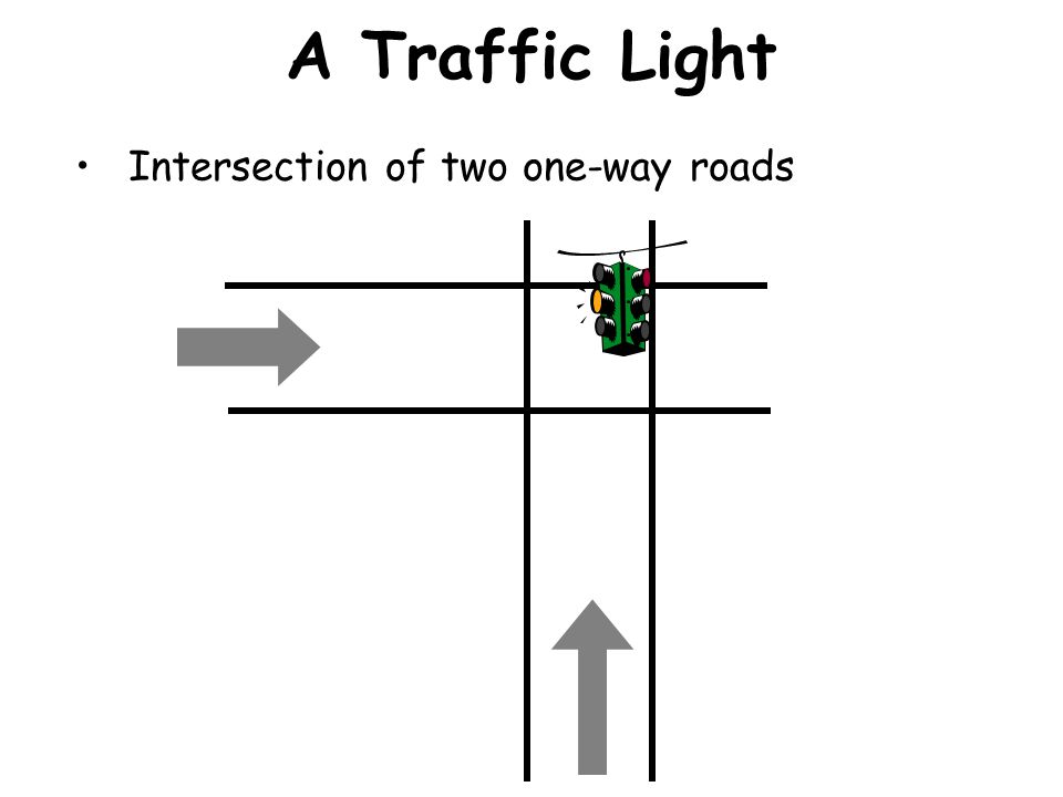 A Traffic Light Intersection of two one-way roads