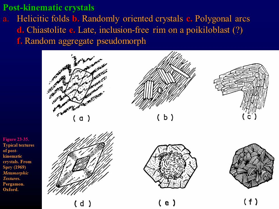 Post-kinematic crystals