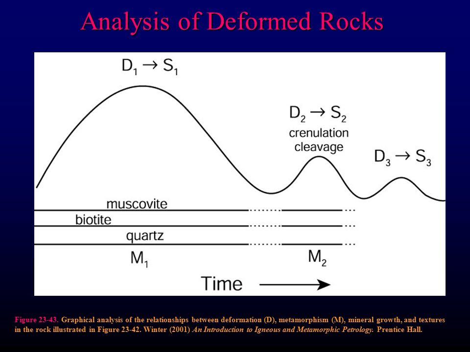 Analysis of Deformed Rocks