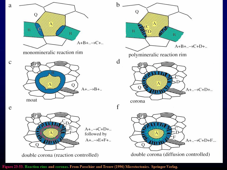 Coronas and Reaction Rims