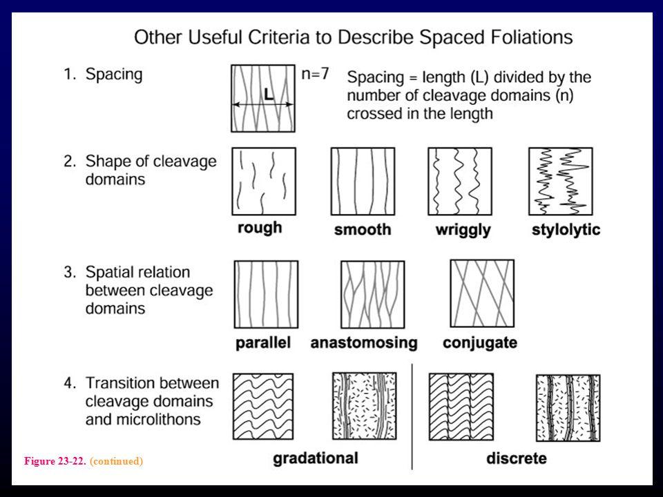 Figure 23-22. (continued)