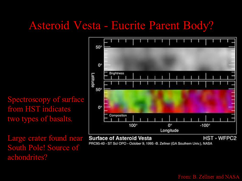 Asteroid Vesta - Eucrite Parent Body