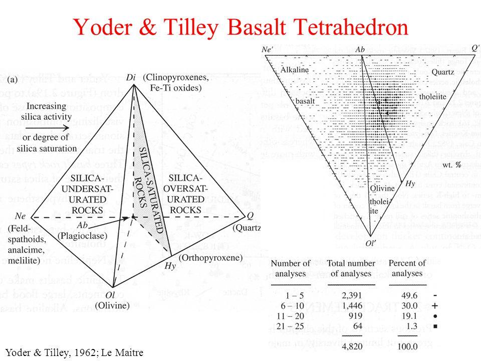Yoder & Tilley Basalt Tetrahedron