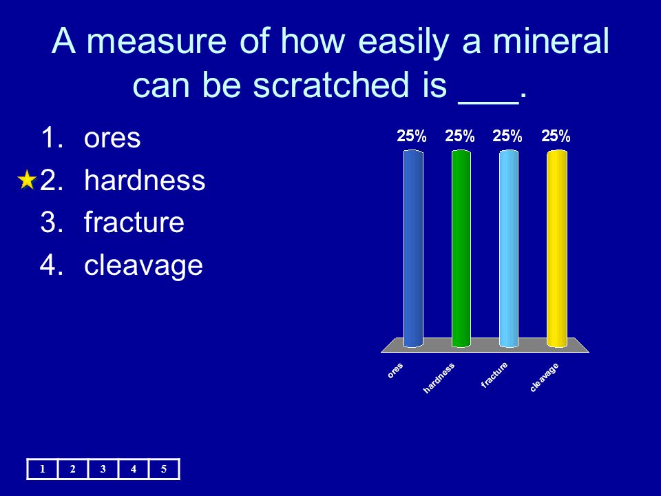 A measure of how easily a mineral can be scratched is ___.