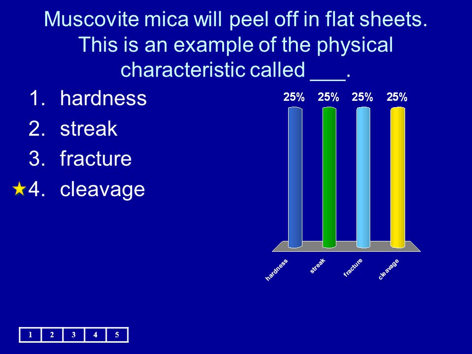 Muscovite mica will peel off in flat sheets