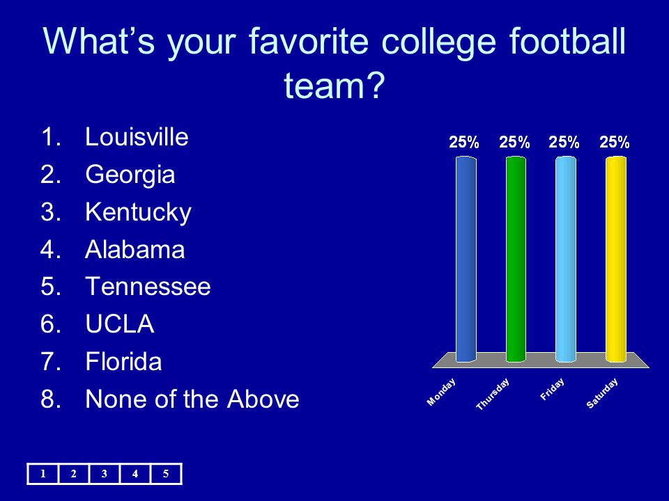 What's your favorite college football team