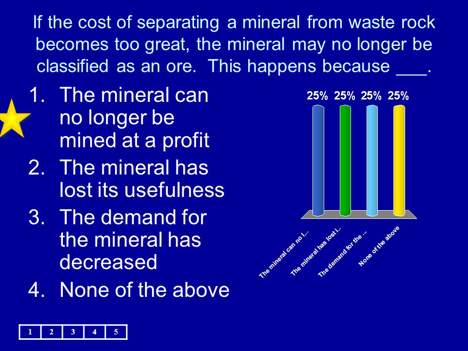 The mineral can no longer be mined at a profit