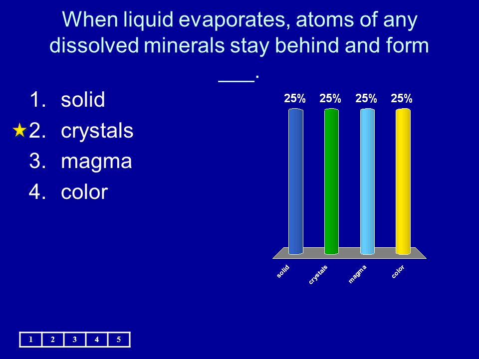 When liquid evaporates, atoms of any dissolved minerals stay behind and form ___.