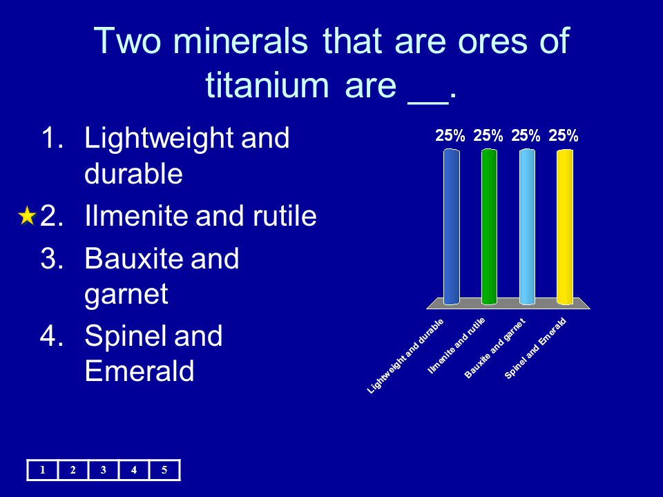 Two minerals that are ores of titanium are __.
