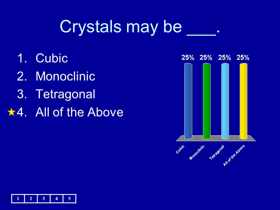 Crystals may be ___. Cubic Monoclinic Tetragonal All of the Above 1 2