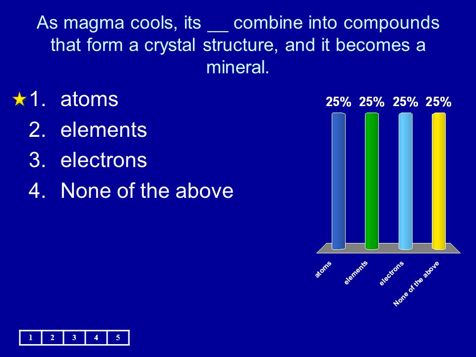 atoms elements electrons None of the above