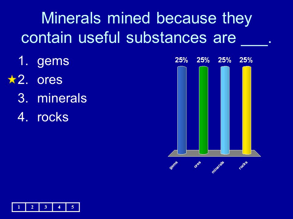 Minerals mined because they contain useful substances are ___.