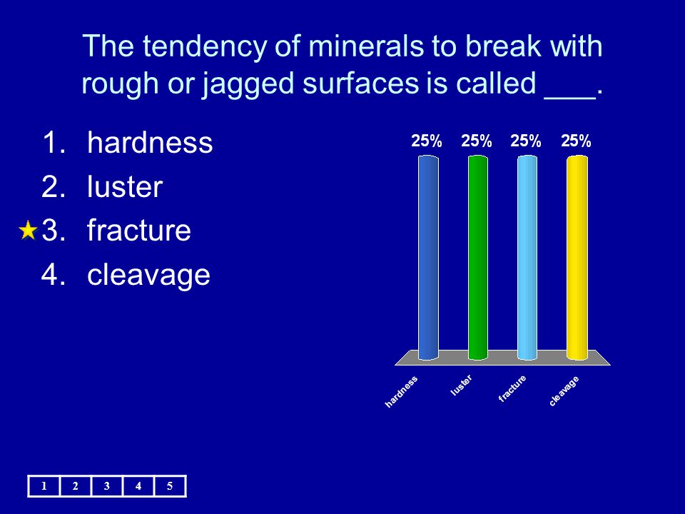 The tendency of minerals to break with rough or jagged surfaces is called ___.