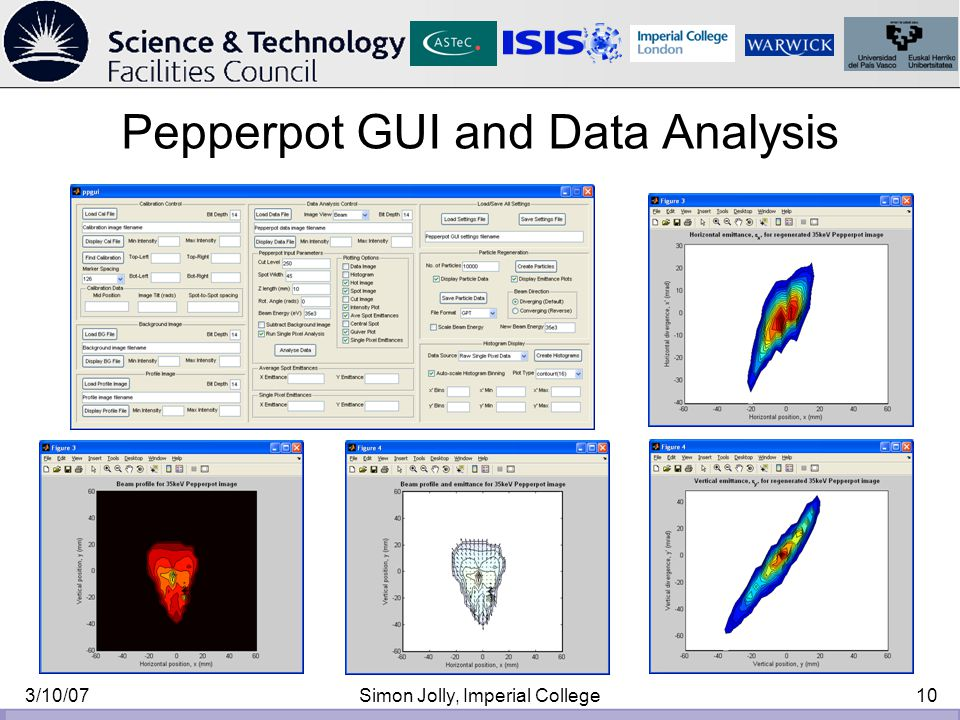 Pepperpot GUI and Data Analysis