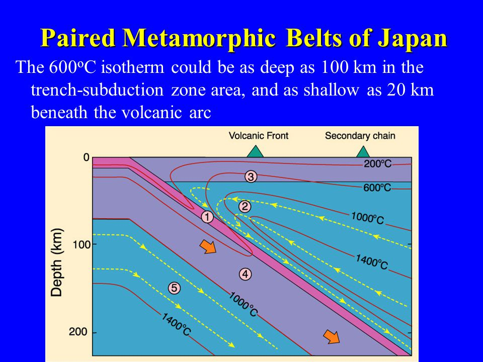 Paired Metamorphic Belts of Japan