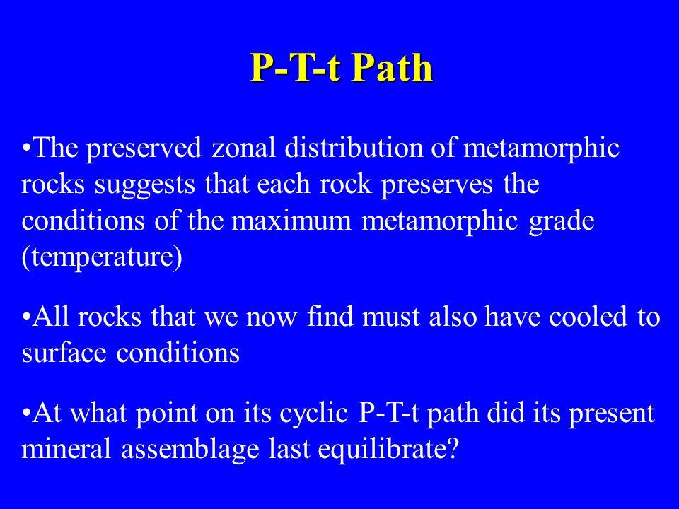 P-T-t Path