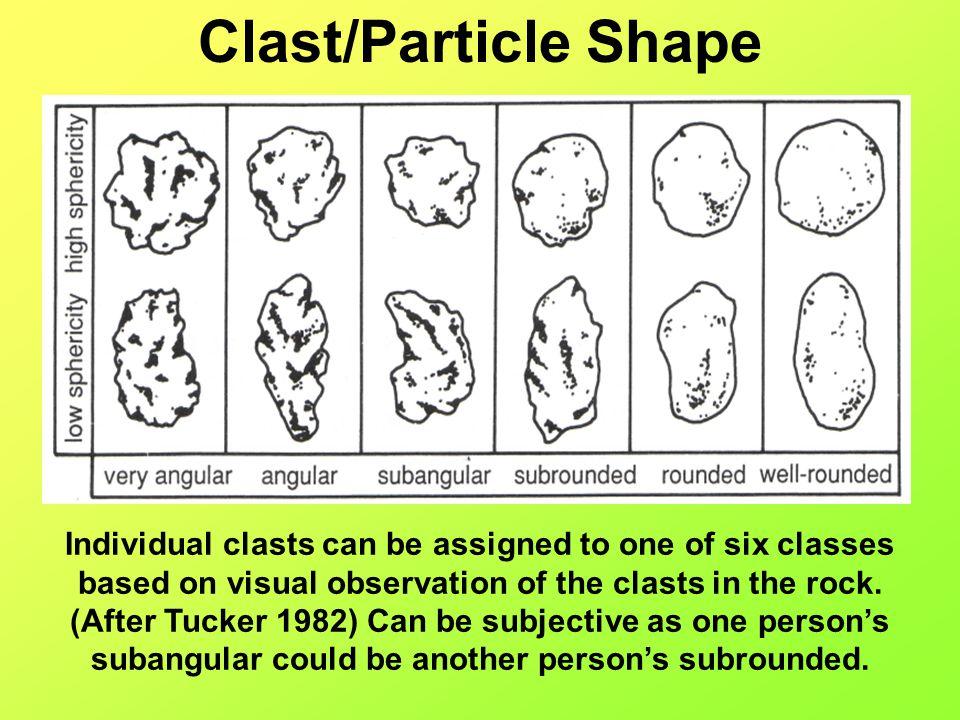 Clast/Particle Shape