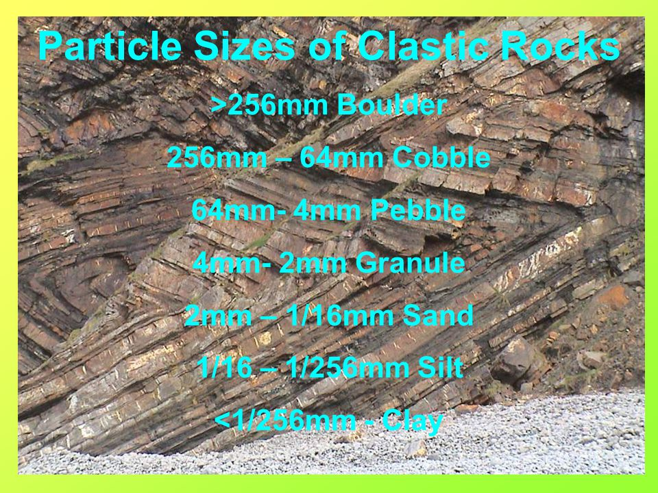 Particle Sizes of Clastic Rocks