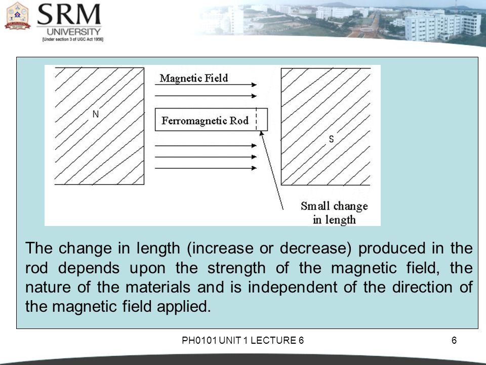 The change in length (increase or decrease) produced in the rod depends upon the strength of the magnetic field, the nature of the materials and is independent of the direction of the magnetic field applied.