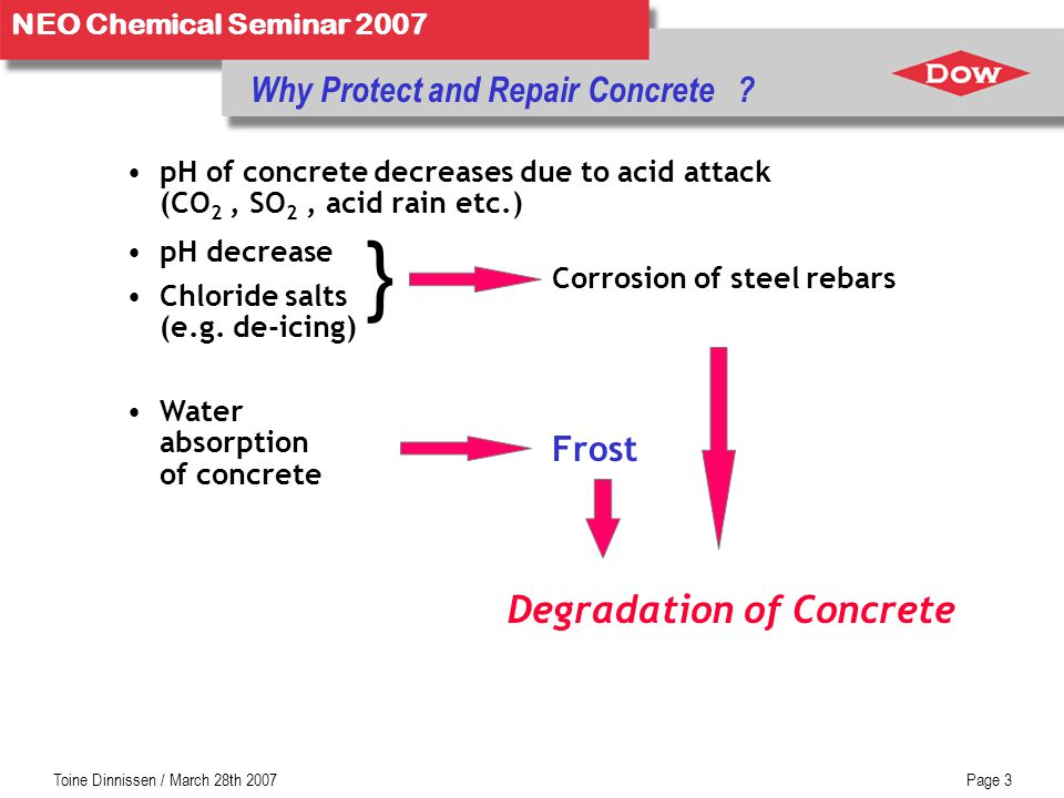 Why Protect and Repair Concrete
