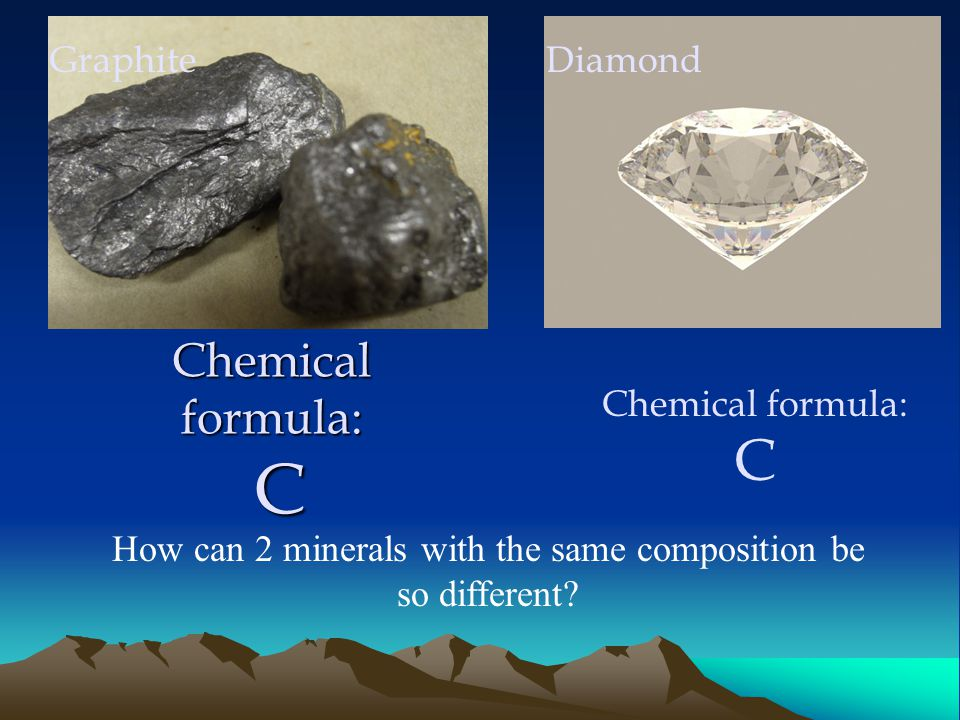 How can 2 minerals with the same composition be so different