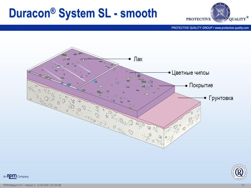 Duracon® System SL - smooth