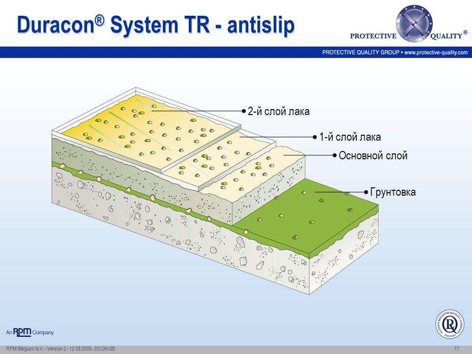 Duracon® System TR - antislip