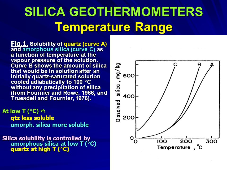 SILICA GEOTHERMOMETERS Temperature Range