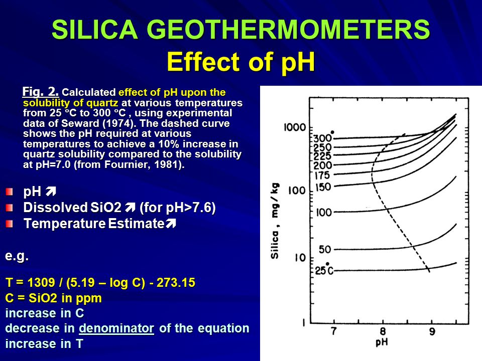 SILICA GEOTHERMOMETERS Effect of pH