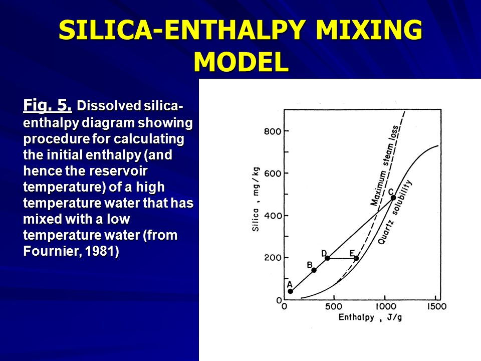 SILICA-ENTHALPY MIXING MODEL