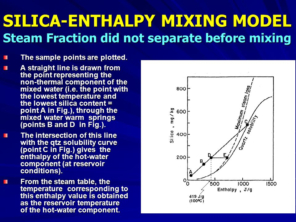 SILICA-ENTHALPY MIXING MODEL Steam Fraction did not separate before mixing