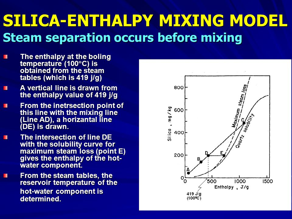 SILICA-ENTHALPY MIXING MODEL Steam separation occurs before mixing