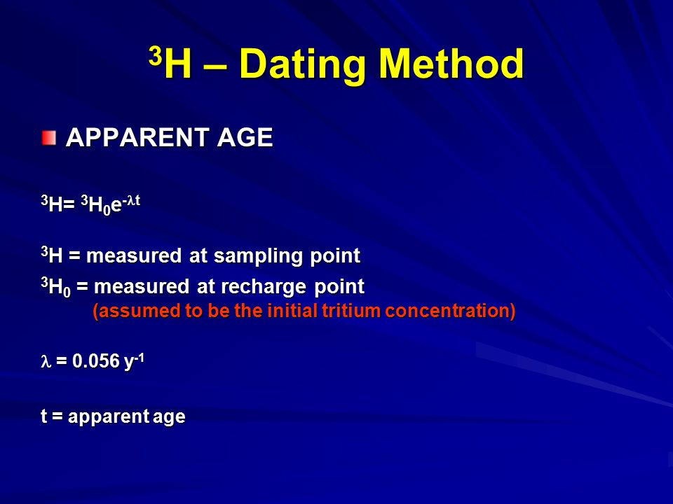 3H – Dating Method APPARENT AGE 3H= 3H0e-t