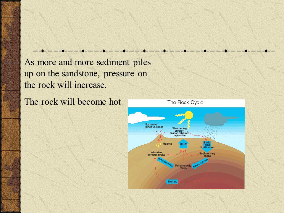 As more and more sediment piles up on the sandstone, pressure on the rock will increase.