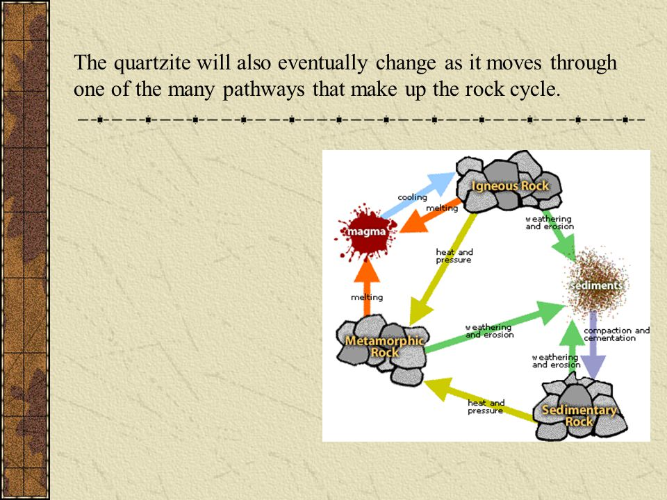 The quartzite will also eventually change as it moves through one of the many pathways that make up the rock cycle.