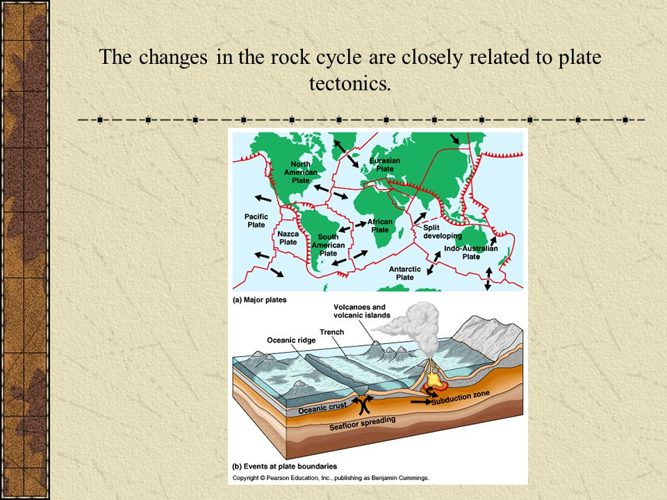 The changes in the rock cycle are closely related to plate tectonics.