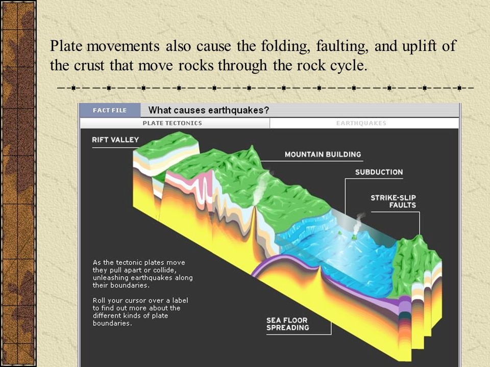 Plate movements also cause the folding, faulting, and uplift of the crust that move rocks through the rock cycle.