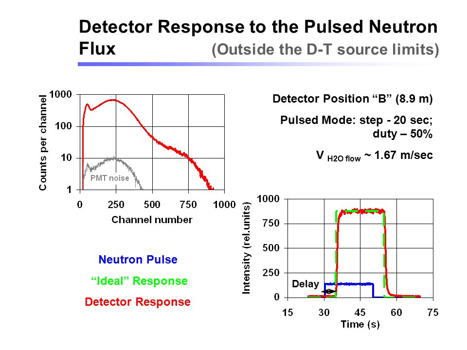 Detector Response to the Pulsed Neutron Flux (Outside the D-T source limits)
